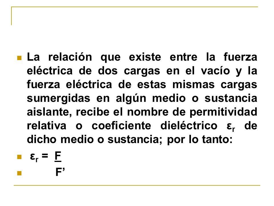 La relación que existe entre la fuerza eléctrica de dos cargas en el vacío y la fuerza eléctrica de estas mismas cargas sumergidas en algún medio o su