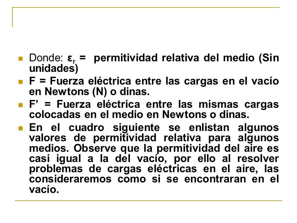 Donde: ε r = permitividad relativa del medio (Sin unidades) F = Fuerza eléctrica entre las cargas en el vacío en Newtons (N) o dinas. F = Fuerza eléct