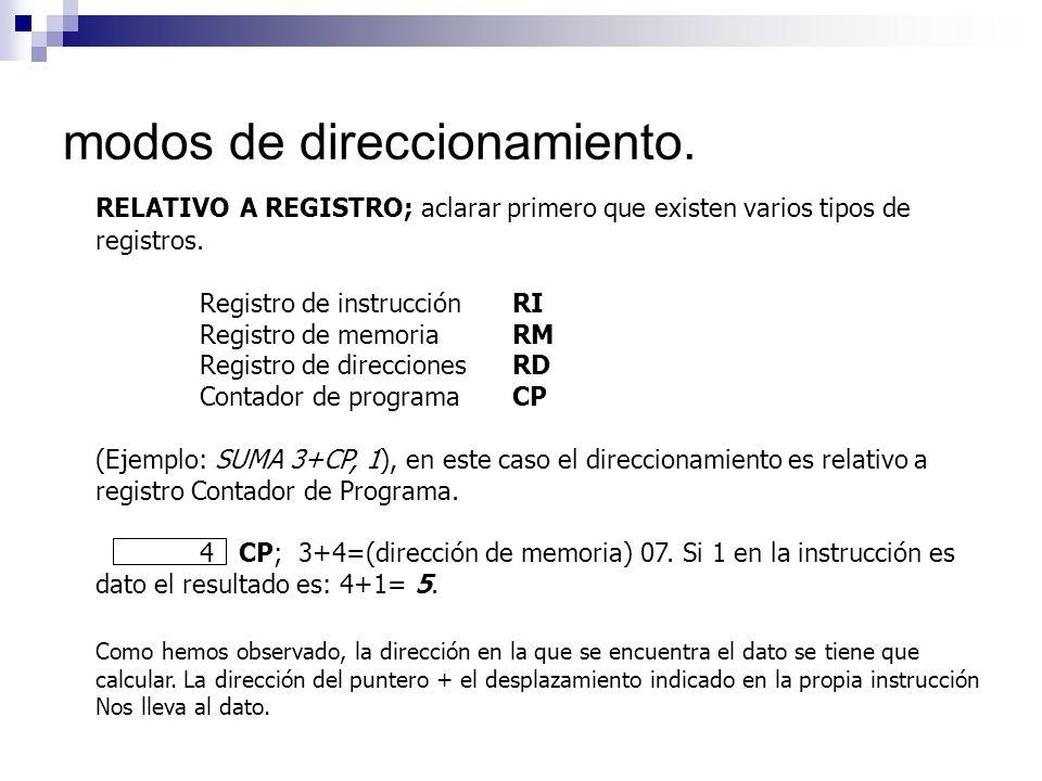modos de direccionamiento. RELATIVO A REGISTRO; aclarar primero que existen varios tipos de registros. Registro de instrucciónRI Registro de memoriaRM