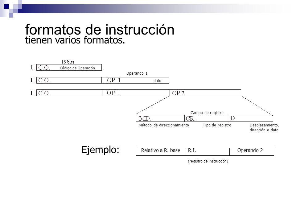 formatos de instrucción tienen varios formatos. Código de Operación Operando 1 dato Método de direccionamiento Campo de registro Tipo de registroDespl