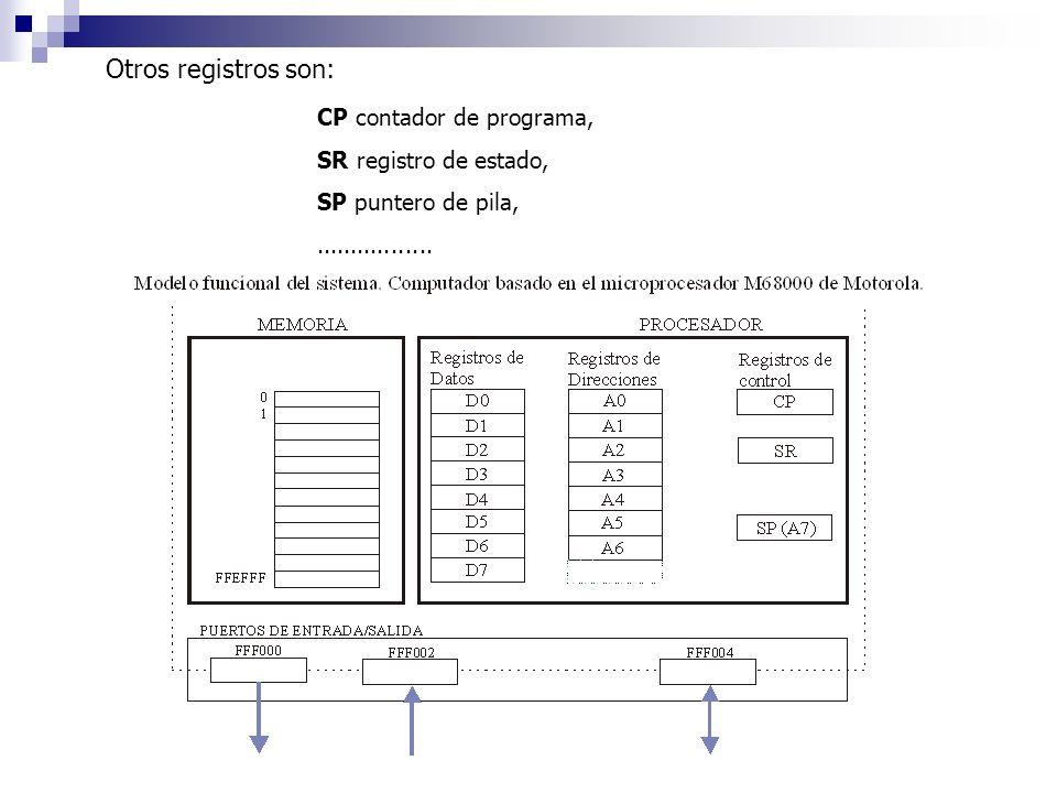 Otros registros son: CP contador de programa, SR registro de estado, SP puntero de pila,.................