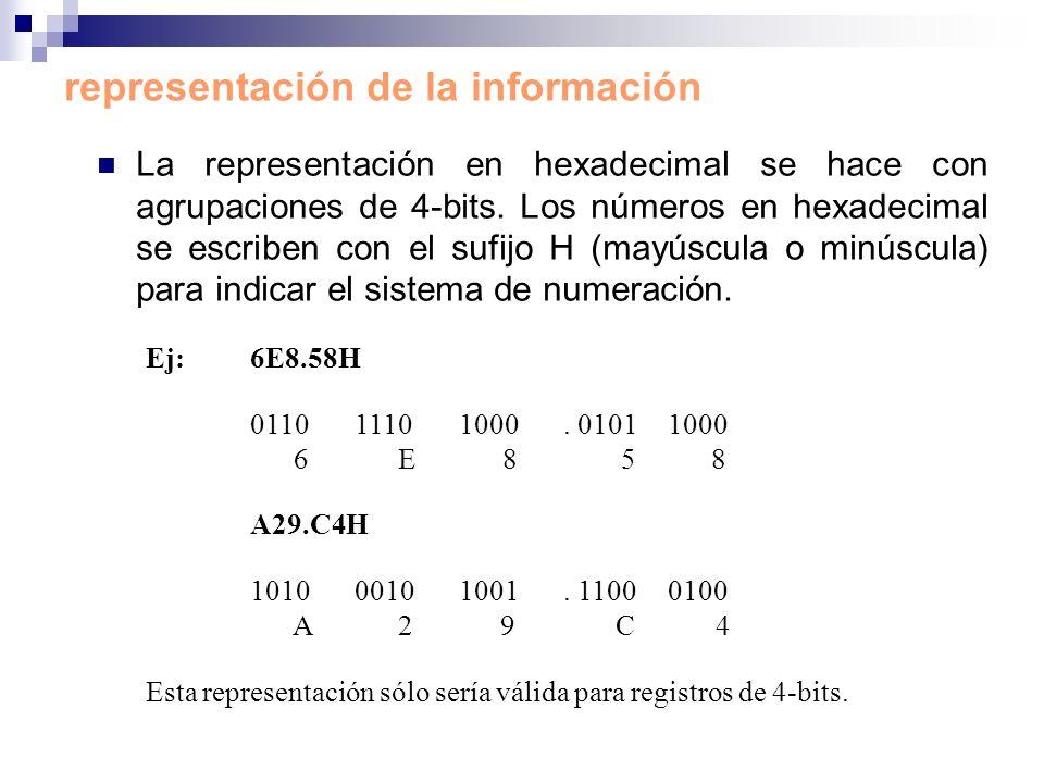 La representación en hexadecimal se hace con agrupaciones de 4-bits. Los números en hexadecimal se escriben con el sufijo H (mayúscula o minúscula) pa