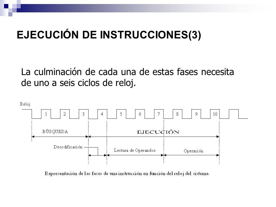Fase de Búsqueda: (1) Transferir el contenido del Contador de Programa (CP) al registro de Direcciones (RD).