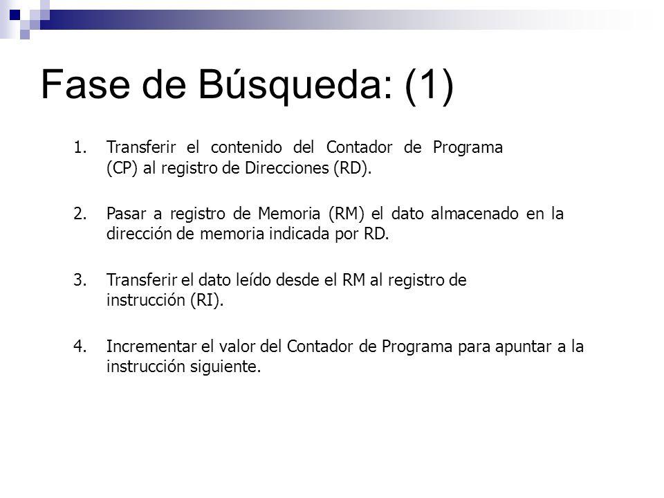 Fase de Búsqueda: (1) Transferir el contenido del Contador de Programa (CP) al registro de Direcciones (RD). 1. 2. 3. 4. Pasar a registro de Memoria (