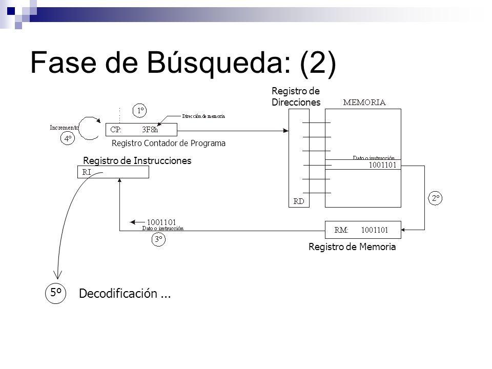 Fase de Búsqueda: (2) Registro de Direcciones Registro de Instrucciones Registro de Memoria Registro Contador de Programa 5º Decodificación...