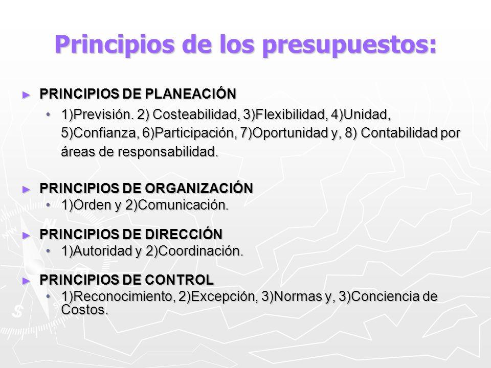 Principios de los presupuestos: PRINCIPIOS DE PLANEACIÓN PRINCIPIOS DE PLANEACIÓN 1)Previsión. 2) Costeabilidad, 3)Flexibilidad, 4)Unidad, 5)Confianza