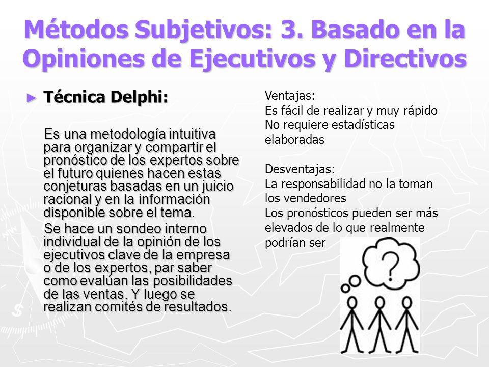 Métodos Subjetivos: 3. Basado en la Opiniones de Ejecutivos y Directivos Técnica Delphi: Técnica Delphi: Es una metodología intuitiva para organizar y