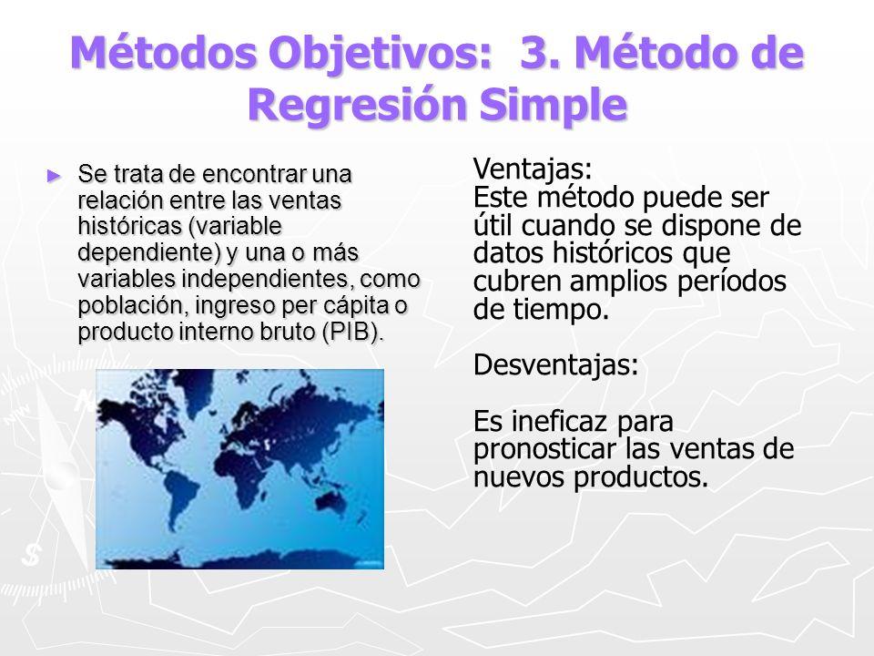 Métodos Objetivos: 3. Método de Regresión Simple Se trata de encontrar una relación entre las ventas históricas (variable dependiente) y una o más var