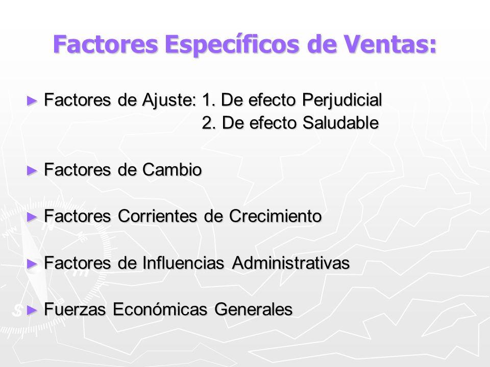 Factores Específicos de Ventas: Factores de Ajuste: 1. De efecto Perjudicial Factores de Ajuste: 1. De efecto Perjudicial 2. De efecto Saludable 2. De