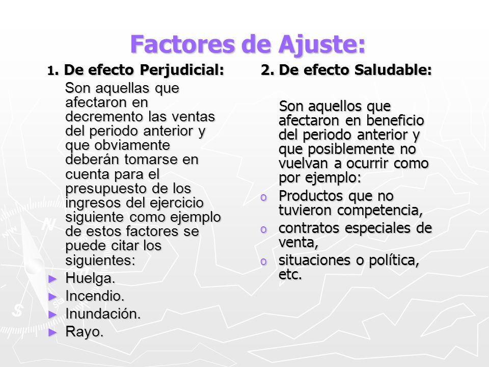 Factores de Ajuste: Factores de Ajuste: 1. De efecto Perjudicial: Son aquellas que afectaron en decremento las ventas del periodo anterior y que obvia