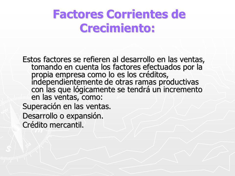 Factores Corrientes de Crecimiento: Factores Corrientes de Crecimiento: Estos factores se refieren al desarrollo en las ventas, tomando en cuenta los