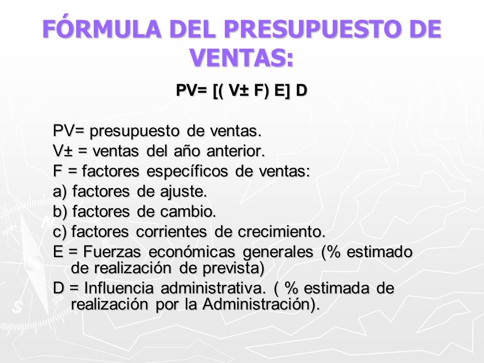 FÓRMULA DEL PRESUPUESTO DE VENTAS: PV= [( V± F) E] D PV= presupuesto de ventas. PV= presupuesto de ventas. V± = ventas del año anterior. F = factores