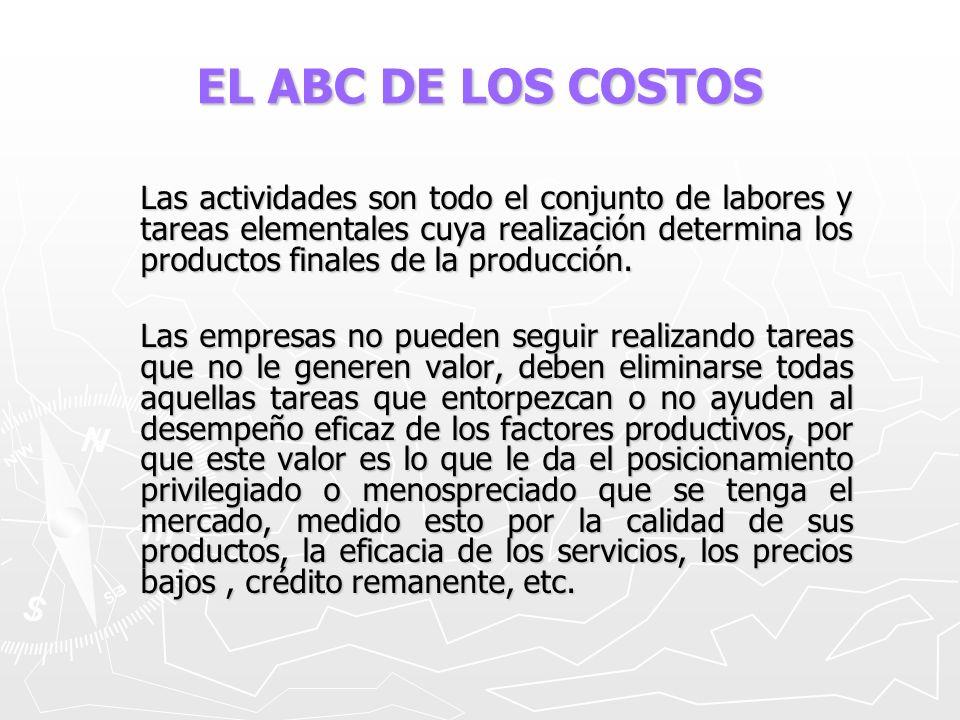 EL ABC DE LOS COSTOS Las actividades son todo el conjunto de labores y tareas elementales cuya realización determina los productos finales de la produ