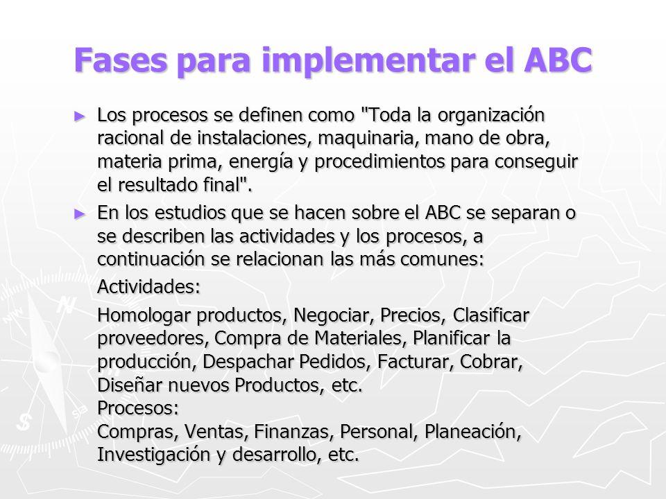 Fases para implementar el ABC Los procesos se definen como