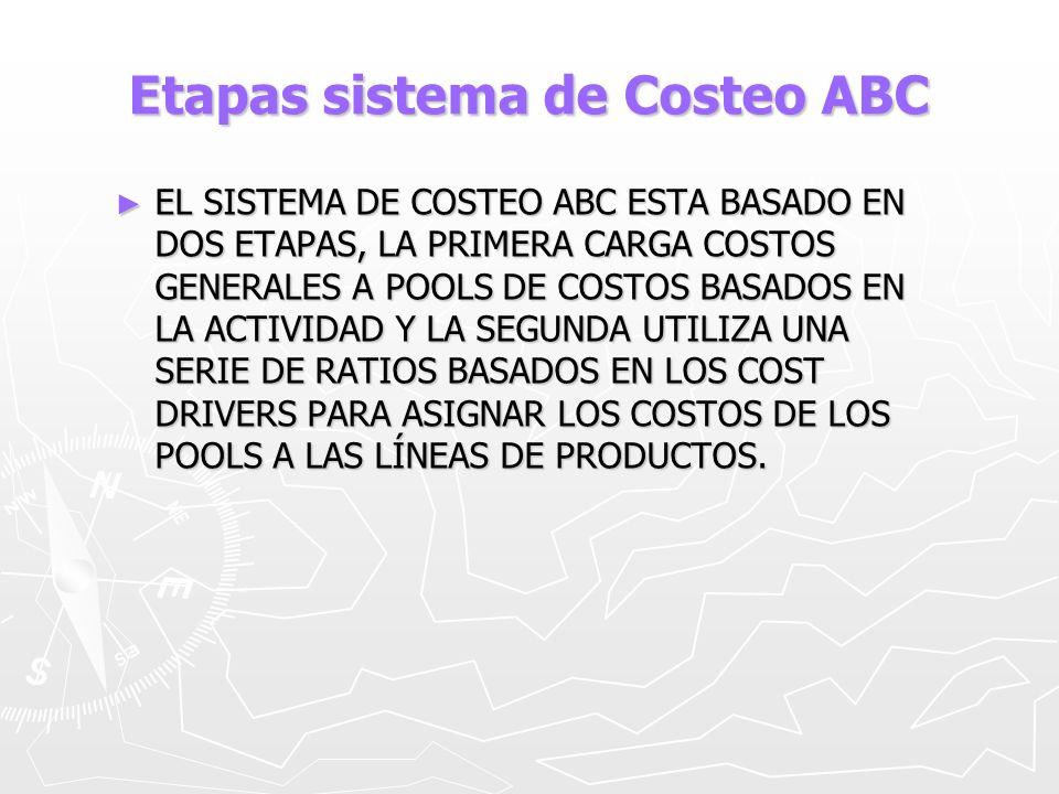 Etapas sistema de Costeo ABC EL SISTEMA DE COSTEO ABC ESTA BASADO EN DOS ETAPAS, LA PRIMERA CARGA COSTOS GENERALES A POOLS DE COSTOS BASADOS EN LA ACT