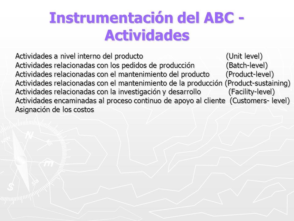 Instrumentación del ABC - Actividades Actividades a nivel interno del producto (Unit level) Actividades relacionadas con los pedidos de producción (Ba