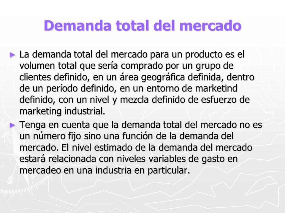 Demanda total del mercado La demanda total del mercado para un producto es el volumen total que sería comprado por un grupo de clientes definido, en u
