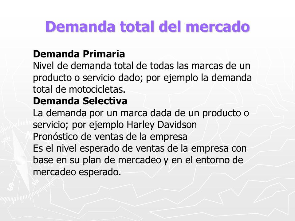 Demanda Primaria Nivel de demanda total de todas las marcas de un producto o servicio dado; por ejemplo la demanda total de motocicletas. Demanda Sele