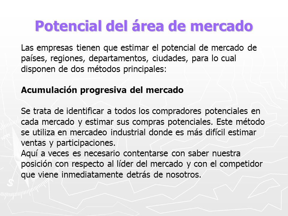 Potencial del área de mercado Las empresas tienen que estimar el potencial de mercado de países, regiones, departamentos, ciudades, para lo cual dispo