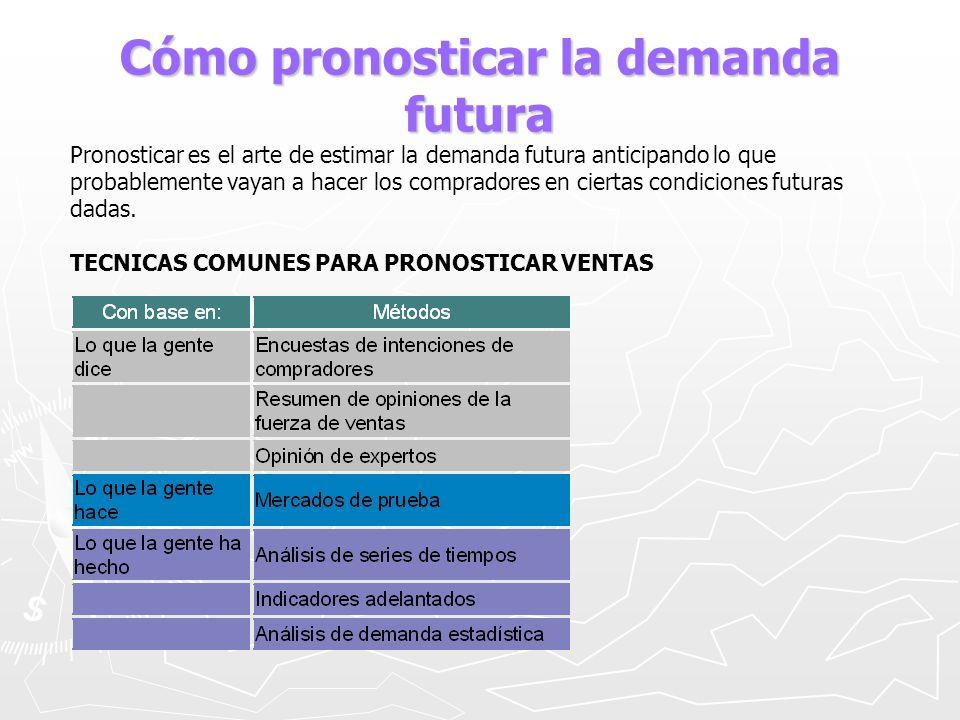 Cómo pronosticar la demanda futura Pronosticar es el arte de estimar la demanda futura anticipando lo que probablemente vayan a hacer los compradores