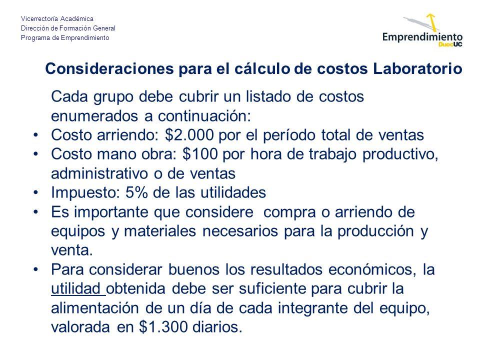 Vicerrectoría Académica Dirección de Formación General Programa de Emprendimiento Cada grupo debe cubrir un listado de costos enumerados a continuació