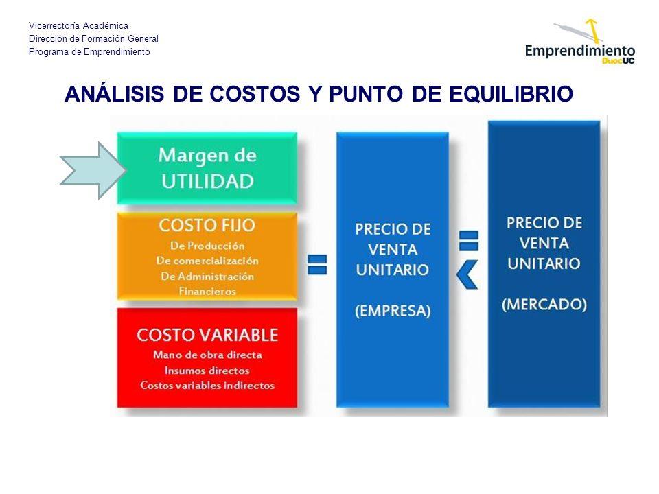 Vicerrectoría Académica Dirección de Formación General Programa de Emprendimiento ANÁLISIS DE COSTOS Y PUNTO DE EQUILIBRIO La Fórmula General que permite calcular dicho punto de equilibrio es: P x Q = CF + ( CVu x Q ) Donde: IT: Ingresos totales (PxQ) CT: Costos totales (CF+CVt) P: es el precio de venta de cada unidad de producto Q: es la cantidad proyectada a vender CF: son los costos fijos de la empresa CVt: costos variables totales Cvu: es el costo variable por unidad de producto