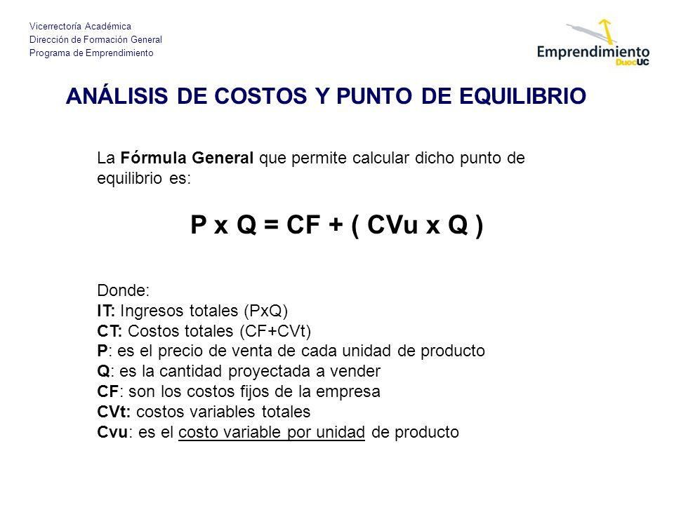 Vicerrectoría Académica Dirección de Formación General Programa de Emprendimiento ANÁLISIS DE COSTOS Y PUNTO DE EQUILIBRIO La Fórmula General que perm