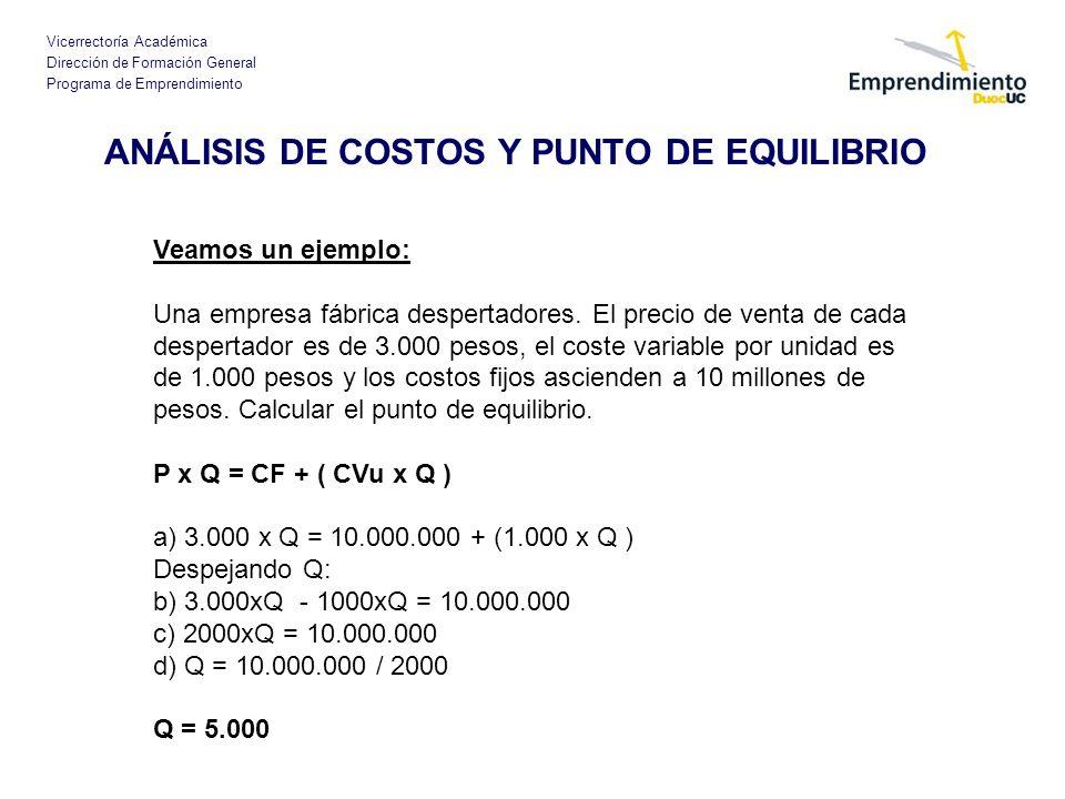 Vicerrectoría Académica Dirección de Formación General Programa de Emprendimiento ANÁLISIS DE COSTOS Y PUNTO DE EQUILIBRIO Veamos un ejemplo: Una empr
