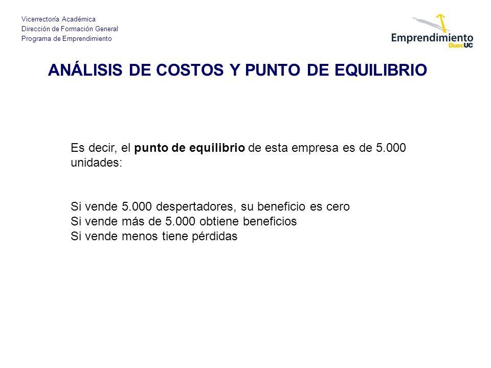 Vicerrectoría Académica Dirección de Formación General Programa de Emprendimiento ANÁLISIS DE COSTOS Y PUNTO DE EQUILIBRIO Es decir, el punto de equil