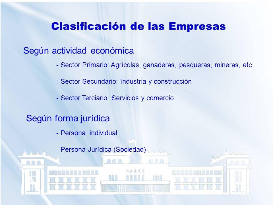 Clasificación de las Empresas - Sector Primario: Agrícolas, ganaderas, pesqueras, mineras, etc. - Sector Secundario: Industria y construcción - Sector
