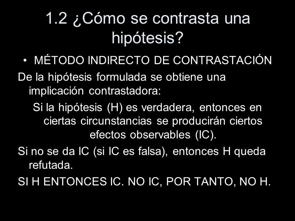 1.2 ¿Cómo se contrasta una hipótesis? MÉTODO INDIRECTO DE CONTRASTACIÓN De la hipótesis formulada se obtiene una implicación contrastadora: Si la hipó