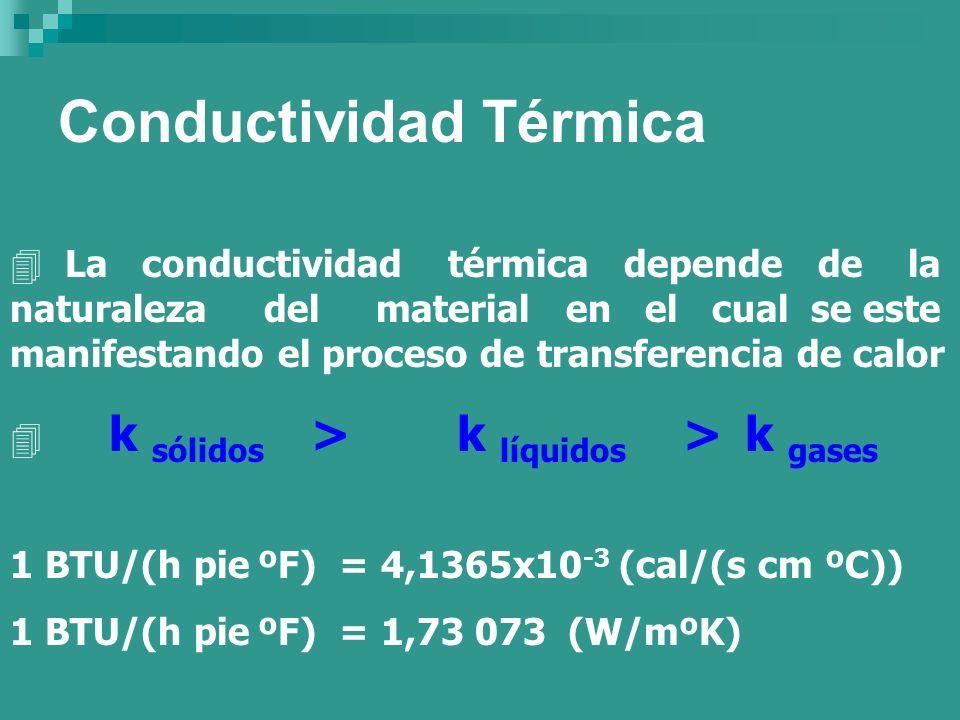 Conductividad Térmica 4 La conductividad térmica depende de la naturaleza del material en el cual se este manifestando el proceso de transferencia de