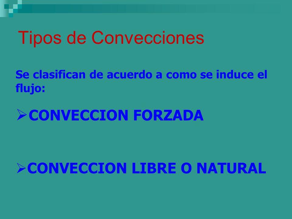 Tipos de Convecciones Se clasifican de acuerdo a como se induce el flujo: CONVECCION FORZADA CONVECCION LIBRE O NATURAL