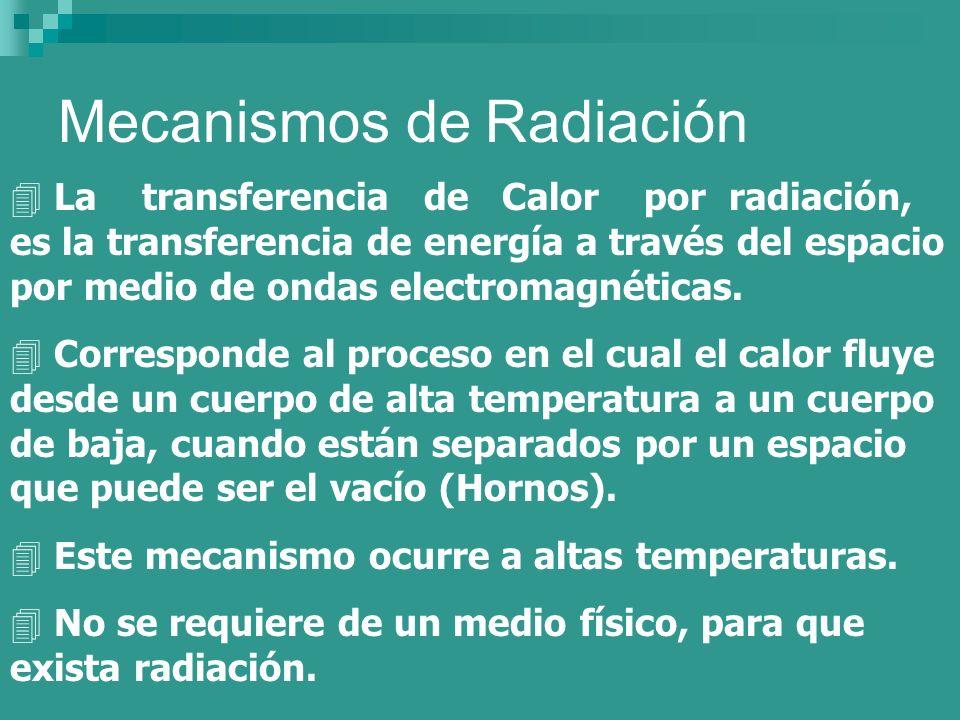 Mecanismos de Radiación 4 La transferencia de Calor por radiación, es la transferencia de energía a través del espacio por medio de ondas electromagné