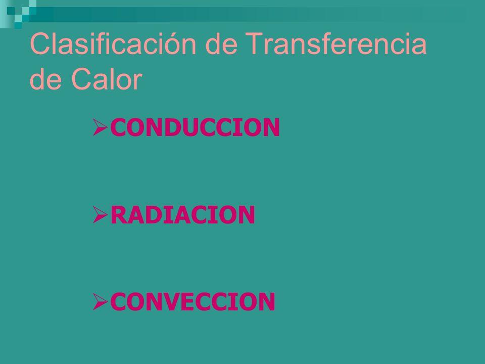 Clasificación de Transferencia de Calor CONDUCCION RADIACION CONVECCION