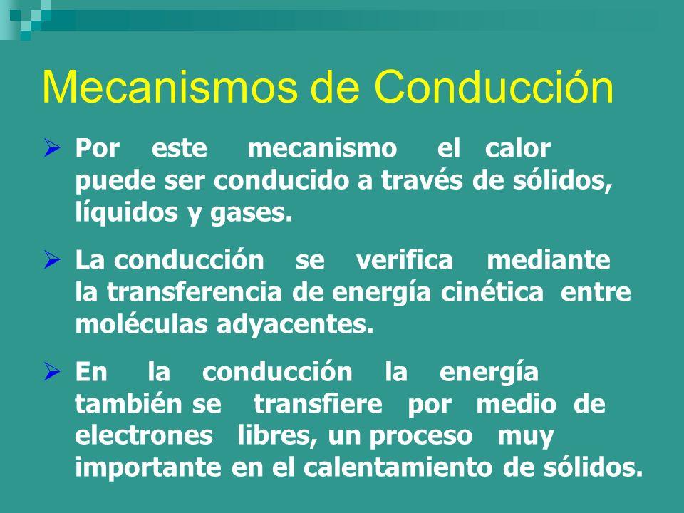 Mecanismos de Conducción Por este mecanismo el calor puede ser conducido a través de sólidos, líquidos y gases. La conducción se verifica mediante la
