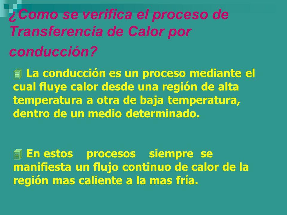 ¿Como se verifica el proceso de Transferencia de Calor por conducción? 4 La conducción es un proceso mediante el cual fluye calor desde una región de