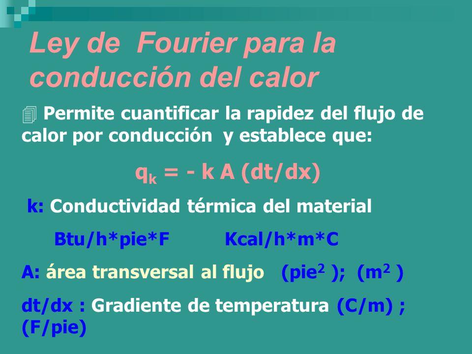 Ley de Fourier para la conducción del calor 4 Permite cuantificar la rapidez del flujo de calor por conducción y establece que: q k = - k A (dt/dx) k: