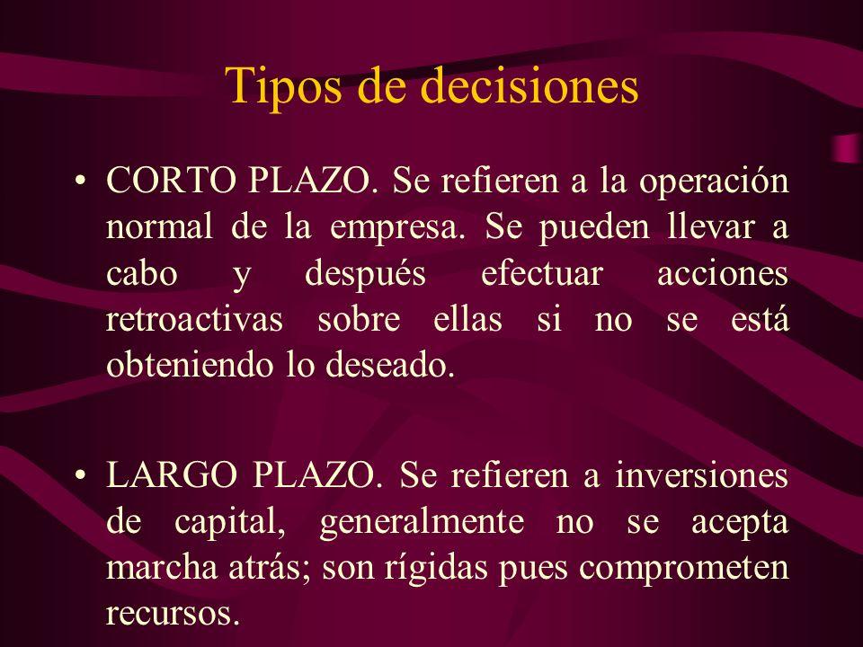 Tipos de decisiones CORTO PLAZO. Se refieren a la operación normal de la empresa. Se pueden llevar a cabo y después efectuar acciones retroactivas sob