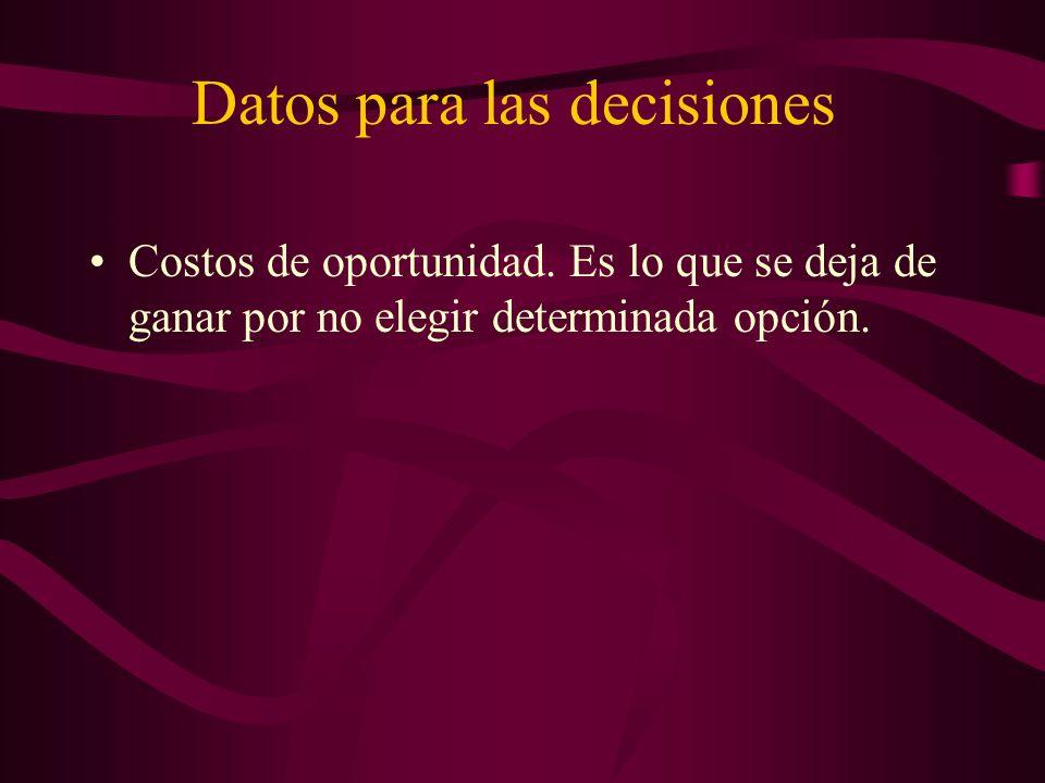 Costos de oportunidad. Es lo que se deja de ganar por no elegir determinada opción. Datos para las decisiones