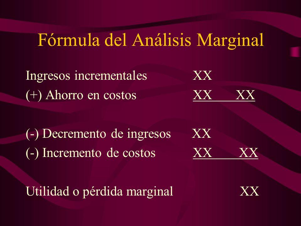 Fórmula del Análisis Marginal Ingresos incrementales XX (+) Ahorro en costos XX XX (-) Decremento de ingresos XX (-) Incremento de costos XX XX Utilid