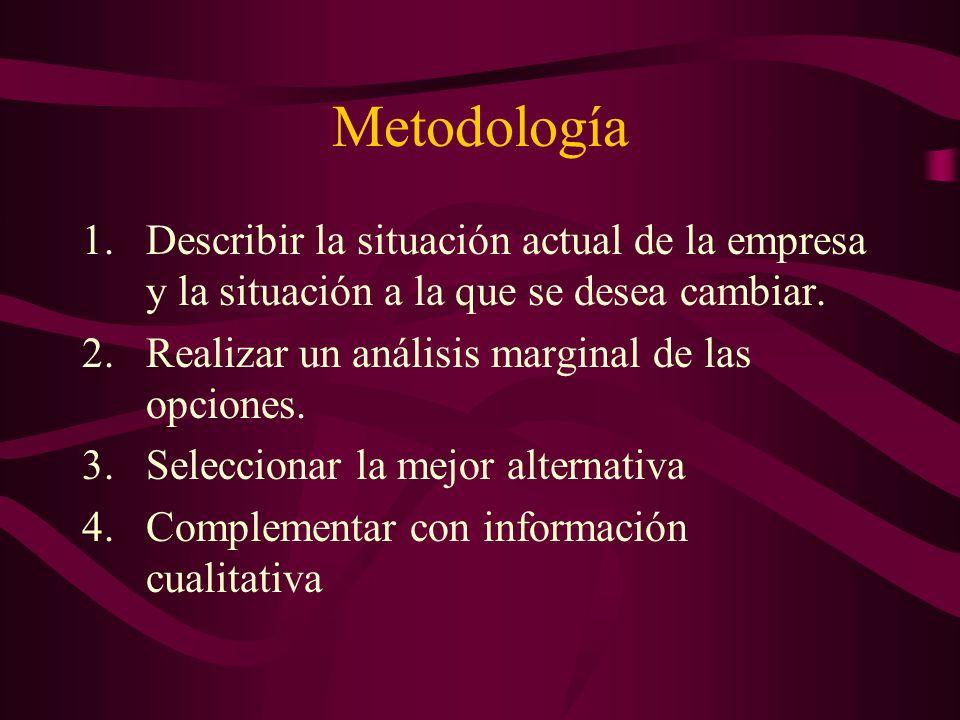 Metodología 1.Describir la situación actual de la empresa y la situación a la que se desea cambiar. 2.Realizar un análisis marginal de las opciones. 3