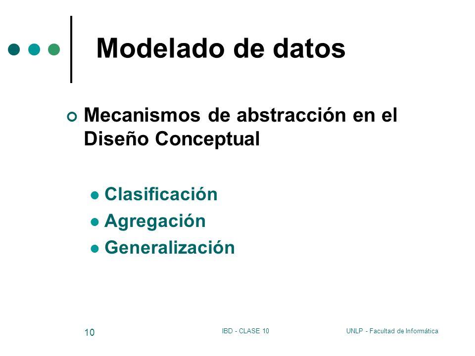 UNLP - Facultad de InformáticaIBD - CLASE 10 10 Modelado de datos Mecanismos de abstracción en el Diseño Conceptual Clasificación Agregación Generaliz