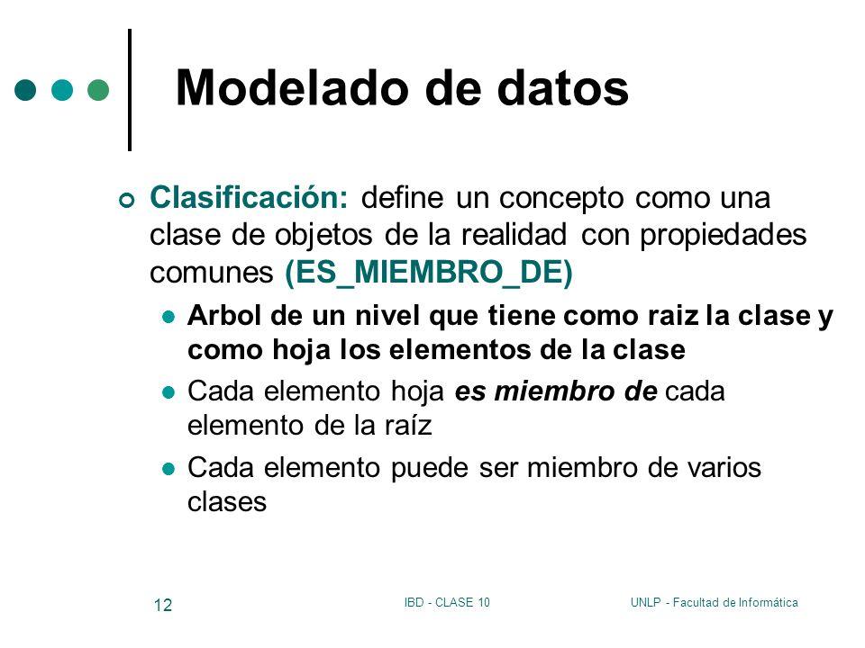UNLP - Facultad de InformáticaIBD - CLASE 10 12 Modelado de datos Clasificación: define un concepto como una clase de objetos de la realidad con propi