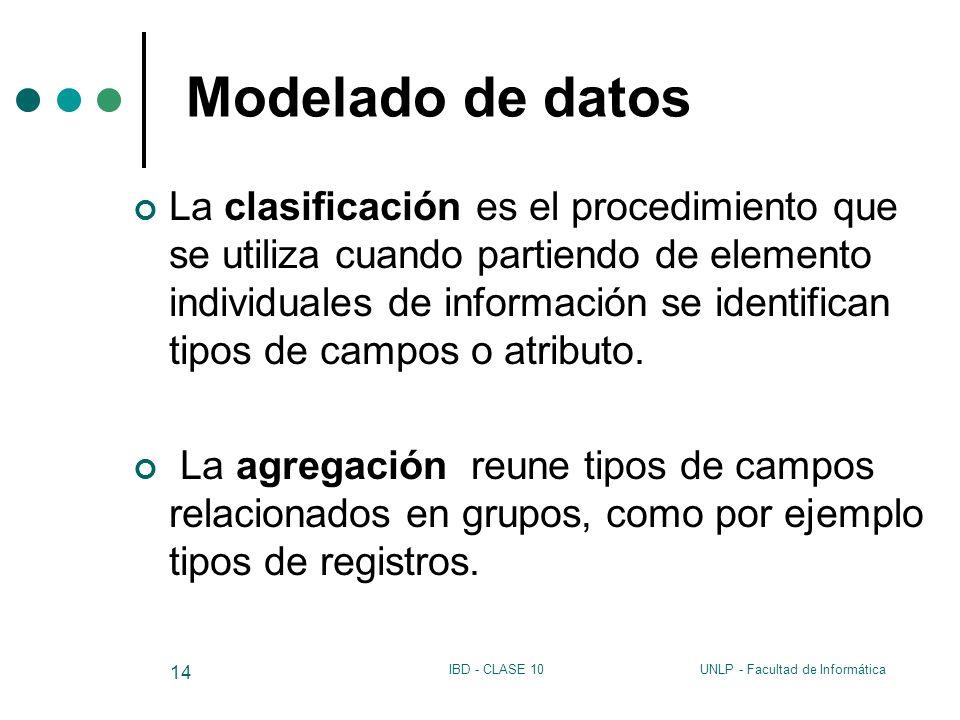 UNLP - Facultad de InformáticaIBD - CLASE 10 14 Modelado de datos La clasificación es el procedimiento que se utiliza cuando partiendo de elemento ind