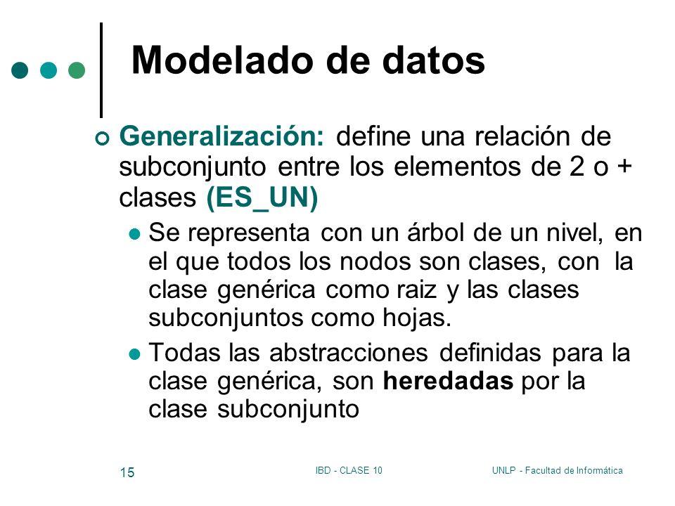 UNLP - Facultad de InformáticaIBD - CLASE 10 15 Modelado de datos Generalización: define una relación de subconjunto entre los elementos de 2 o + clas