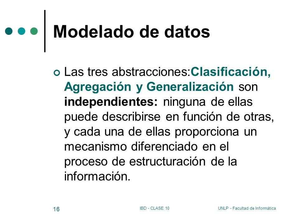 UNLP - Facultad de InformáticaIBD - CLASE 10 16 Modelado de datos Las tres abstracciones:Clasificación, Agregación y Generalización son independientes
