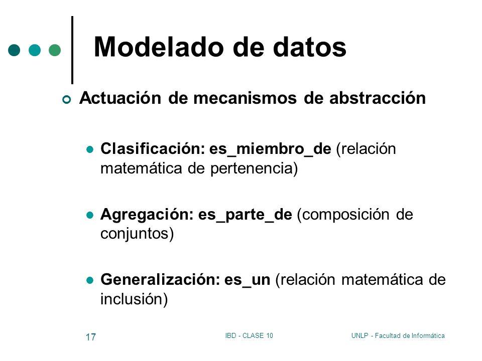 UNLP - Facultad de InformáticaIBD - CLASE 10 17 Modelado de datos Actuación de mecanismos de abstracción Clasificación: es_miembro_de (relación matemá