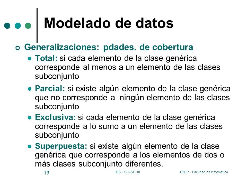 UNLP - Facultad de InformáticaIBD - CLASE 10 19 Modelado de datos Generalizaciones: pdades. de cobertura Total: si cada elemento de la clase genérica