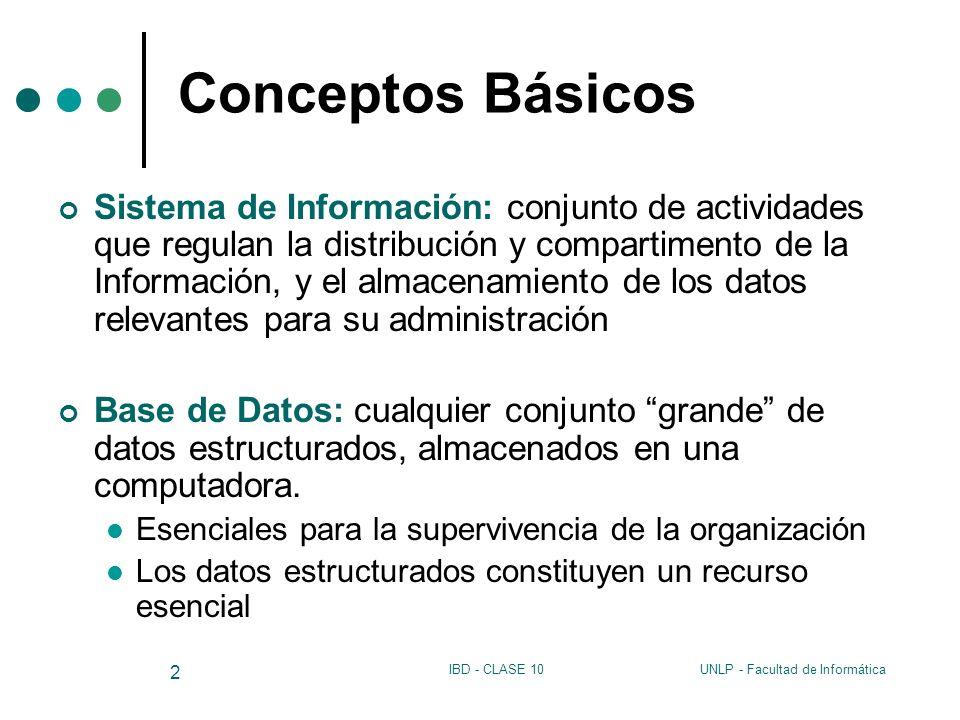UNLP - Facultad de InformáticaIBD - CLASE 10 2 Conceptos Básicos Sistema de Información: conjunto de actividades que regulan la distribución y compart